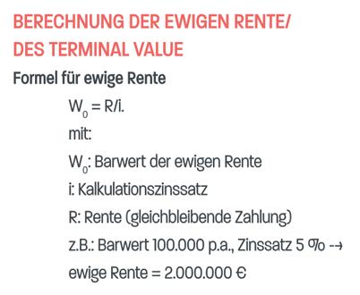 Berechnung der ewigen Rente / des terminal value mit Formel